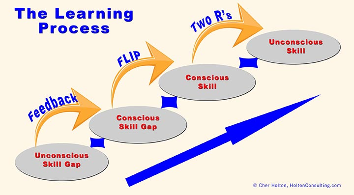 LearningProcess-Diagram-2-web